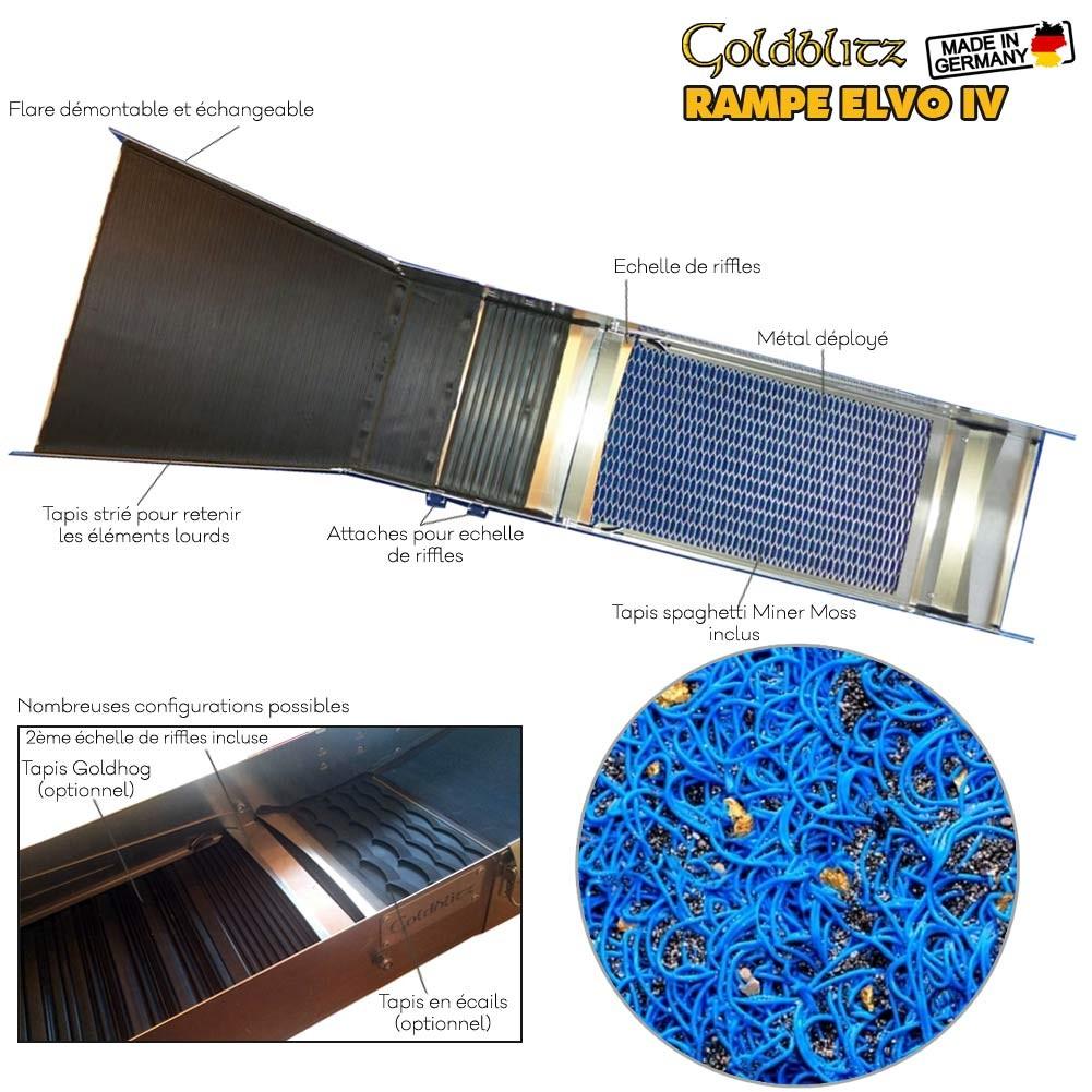 Goldblitz ELVO: la meilleure grande rampe d'orpaillage