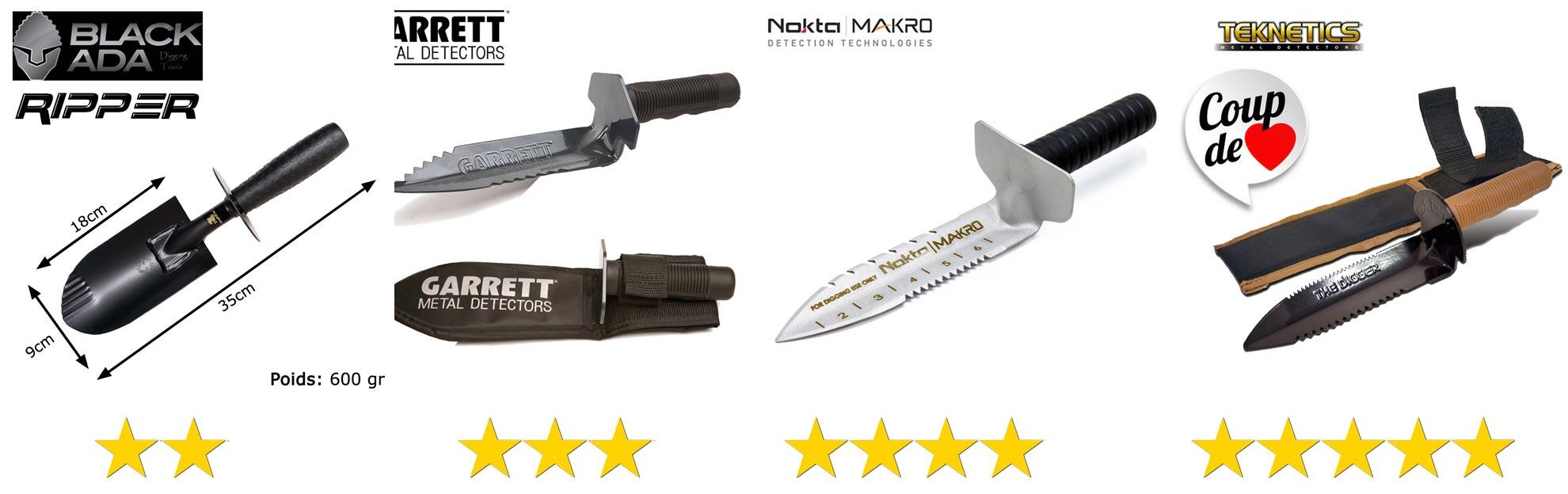 Les meilleurs couteaux de fouille pour détecteurs de métaux