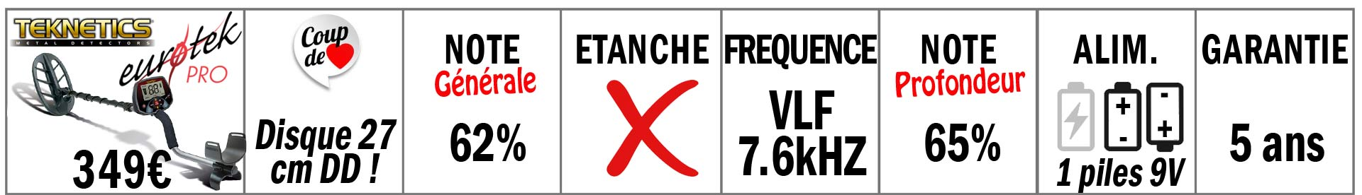 Le meilleur détecteur pour débuter à 300 euros: l'eurotek pro