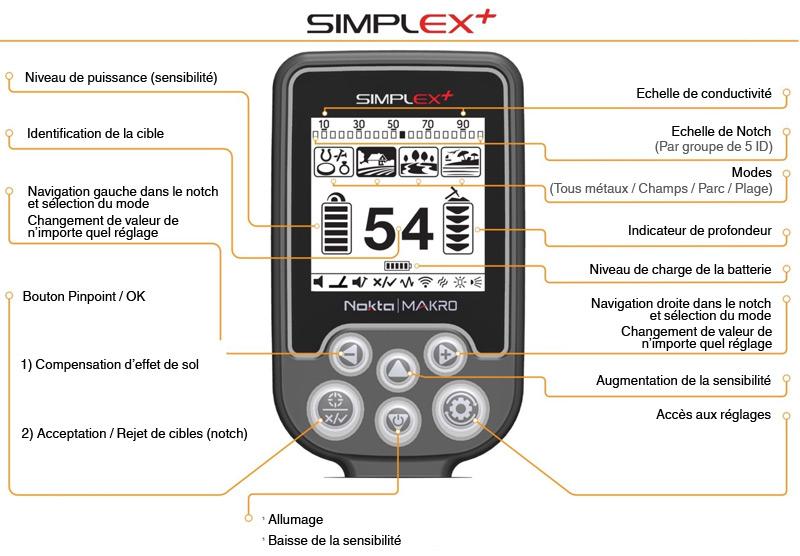 Reglages du détecteur simplex